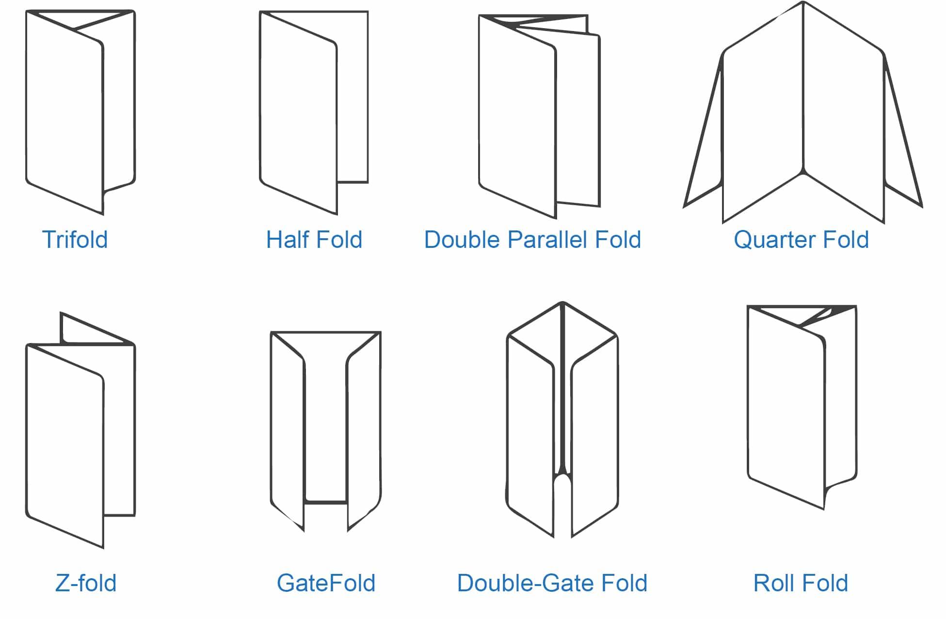instruction manual printing